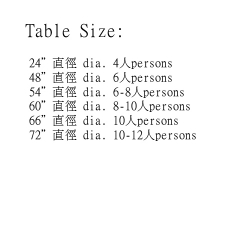 Table -3119